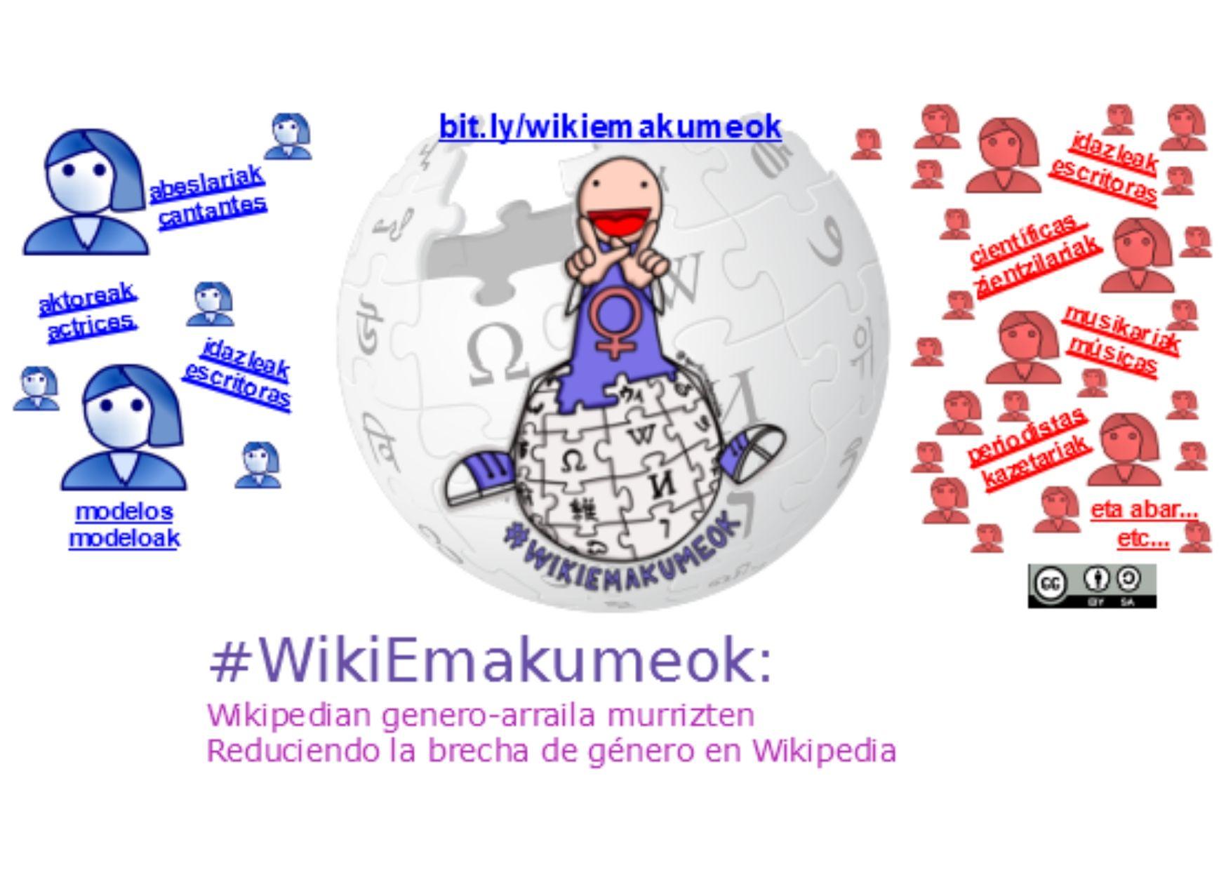 wikitopaketa